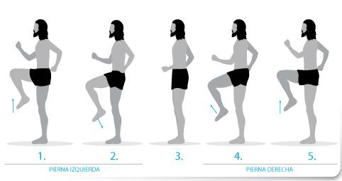 Resultado de imagen para correr en el mismo lugar