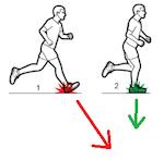 Sobrezancada: Solución para mejorar la técnica de carrera