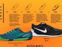 infografia-evolucion-zapatillas-correr-y-atletismo