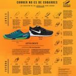 La evolución de las zapatillas para correr (infografía)