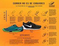 infografia-sobre-evolucion-zapatillas-correr-y-atletismo